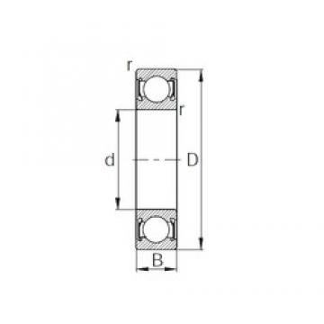 15.875 mm x 40 mm x 12 mm  15.875 mm x 40 mm x 12 mm  KBC 6203DDF1 deep groove ball bearings