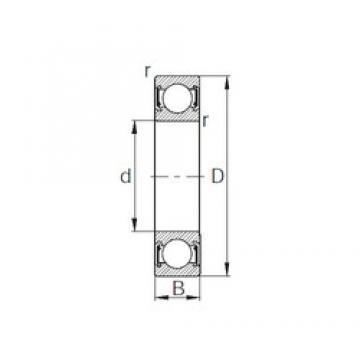 17 mm x 40 mm x 12 mm  17 mm x 40 mm x 12 mm  KBC 6203UU deep groove ball bearings