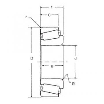31.75 mm x 69,012 mm x 19,583 mm  31.75 mm x 69,012 mm x 19,583 mm  FBJ 14125A/14276 tapered roller bearings