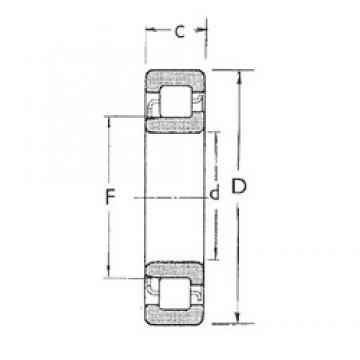 75 mm x 190 mm x 45 mm  75 mm x 190 mm x 45 mm  FBJ NJ415 cylindrical roller bearings