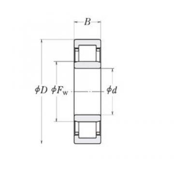 38,1 mm x 95,25 mm x 23,8125 mm  38,1 mm x 95,25 mm x 23,8125 mm  RHP MMRJ1.1/2 cylindrical roller bearings