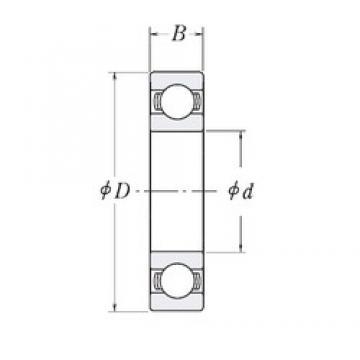 19.05 mm x 50,8 mm x 17,4625 mm  19.05 mm x 50,8 mm x 17,4625 mm  RHP MJ3/4 deep groove ball bearings