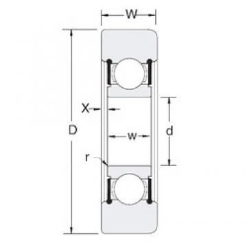 NSK X549RS deep groove ball bearings