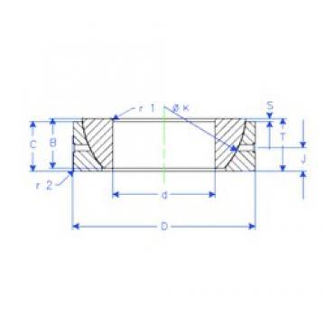 200 mm x 310 mm x 70 mm  200 mm x 310 mm x 70 mm  Enduro GE 200 SX plain bearings