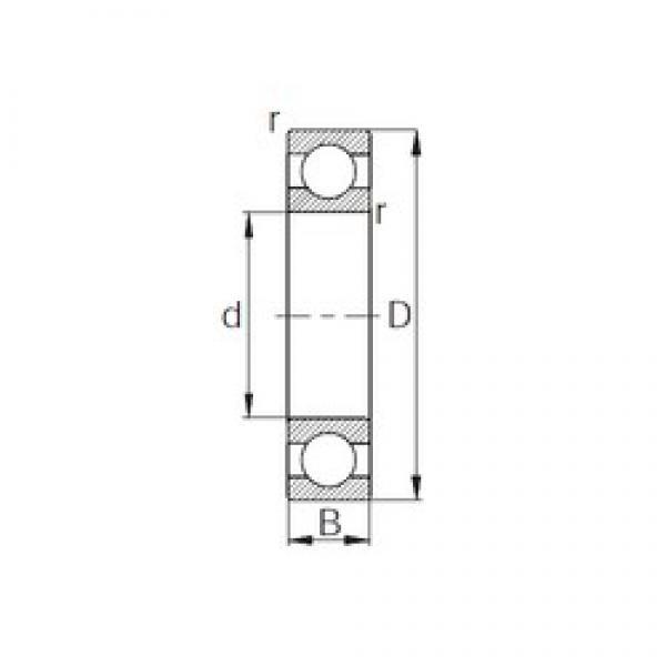 75 mm x 160 mm x 37 mm  75 mm x 160 mm x 37 mm  KBC 6315 deep groove ball bearings #3 image